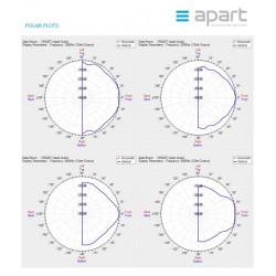 Szerokopasmowy głośnik ścienny/sufitowy do zabudowy APART CMS20T