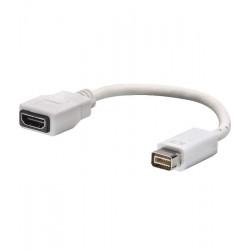 Adapter (przejściówka) mini DVI - HDMI Lindy 41001 0.2m