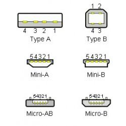 Przedłużacz / extender USB Lindy 42801 100m