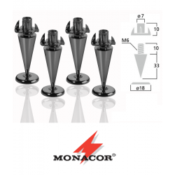 Monacor kolce głośnikowe SPS-35SC