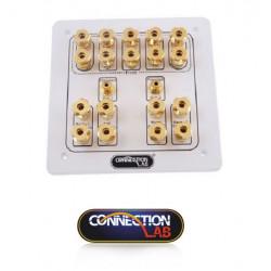 Gniazdo głośnikowe (ścienne) ConnectionLAB GSP-01