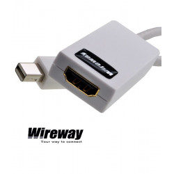 Adapter WireWay mini DisplayPort - HDMI