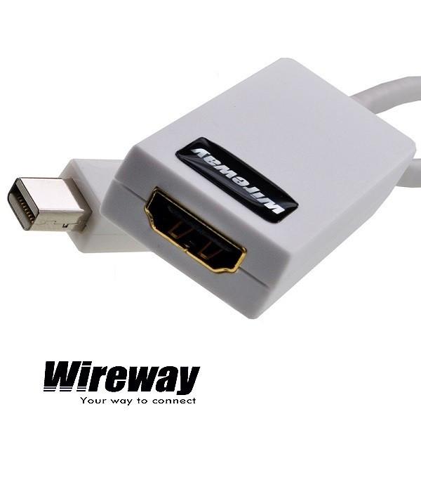 Adapter WireWay mini DisplayPort - HDMI