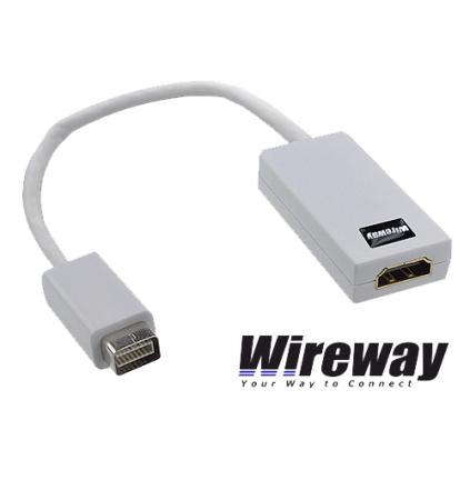 Adapter WireWay mini DVI - HDMI