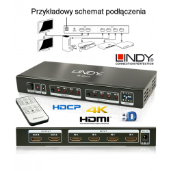 Przełącznik Lindy 38049 HDMI Matrix 1.4 4K (4xIN - 2xOUT)