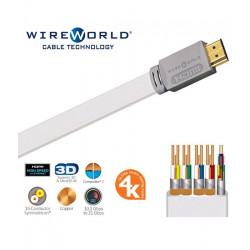 Kabel HDMI 2.0 Highspeed 3D WireWorld Island (IHH)