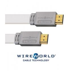 Kabel HDMI 2.0 Highspeed 3D WireWorld Island (IHH)