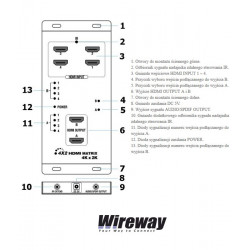 Rozdzielacz / splitter HDMI 4K UHD Wireway 9372 (4xIN - 2xOUT)