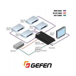 Switch HDMI 4K UHD (4xIN - 1xOUT) Gefen GTB-HD4K2K-441-BLK