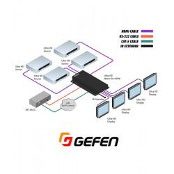 Switch HDMI 4K UHD (4xIN - 4xOUT) Gefen GTB-HD4K2K-444-BLK