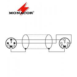Kabel XLR Monacor MEC-20/RT - 6m